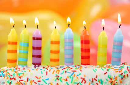 How to Create a Birthday Milestone